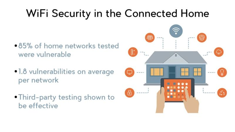 RouterCheck Releases Study on WiFi Security - RouterCheck